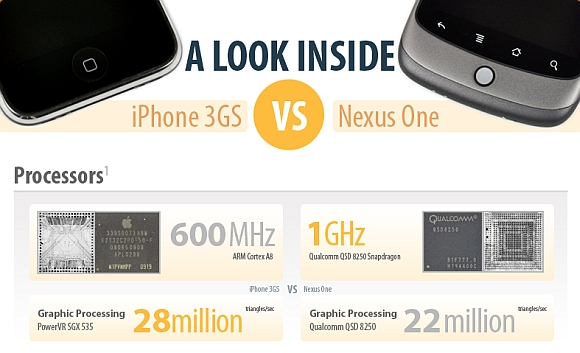 Can't decide between an iPhone or a Nexus One?
