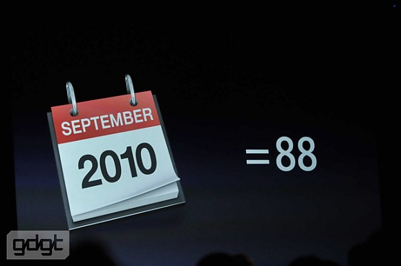 Countries getting the iPhone 4
