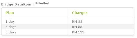 Maxis Bridge DataRoam offers unlimited data roaming