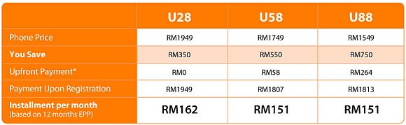 Samsung Galaxy Note as low as RM1549 on U Mobile