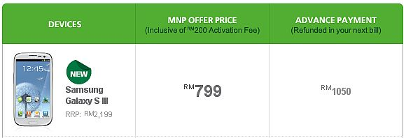 Maxis offers Samsung Galaxy S III at RM799 for port-in customers