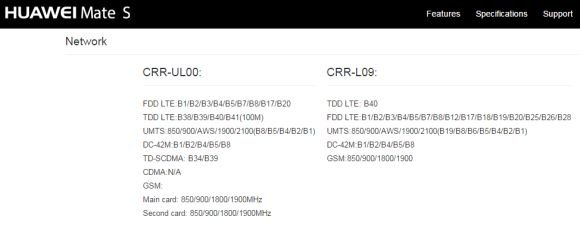 """Huawei Mate S is coming to Malaysia. Might not feature a """"Force Touch"""" display"""