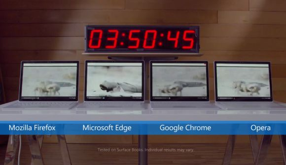 Your laptop's battery can last up to 70% longer with Microsoft Edge